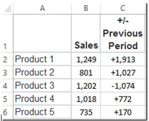 Custom Chart Data Labels Pic 1