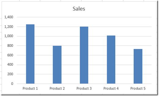 Custom Chart Data Labels Pic 4