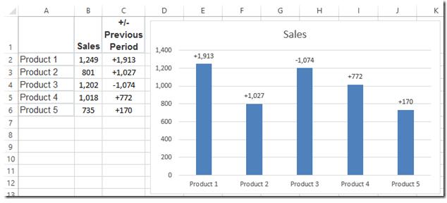 Custom Chart Data Labels Pic 8