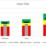 Excel Bullet Chart