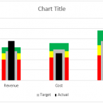 Excel Bullet Chart Option 2