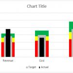 Excel Bullet Chart Option 2