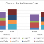 Excel Stacked Clustered Colum Chart with Different Colors