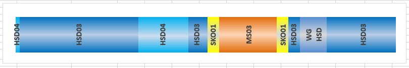 Leonid Chart Pipeline Usage