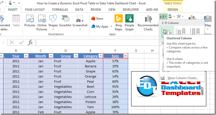 Create Pivot Chart From Pivot Table Excel 2010 Vba: Excel Dashboard Templates How-to Create a Dynamic Excel Pivot ,Chart
