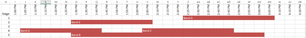 Music Festival Conditional Formatting Gantt Chart