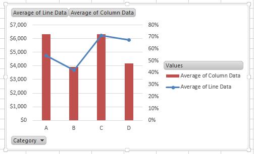 Combo Line Column Chart 2