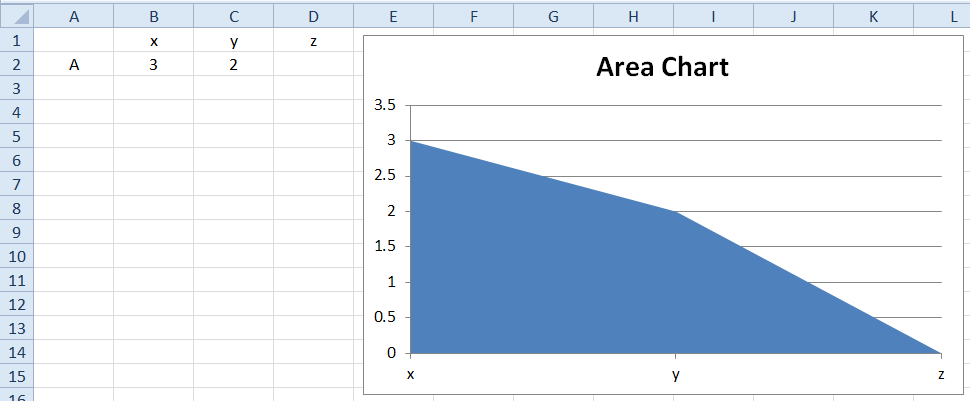 how to create a stacked bar graph in excel 2007