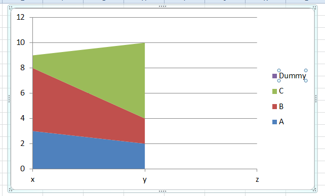 Excel Stacked Area Chart Select Dummy Series