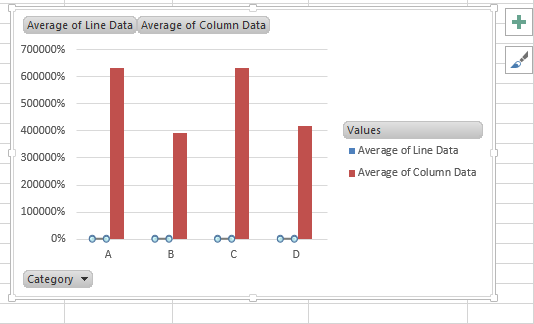 Excel dashboard templates how to create a combo line and column how to select data series in an excel chart when they are un selectable ccuart Image collections