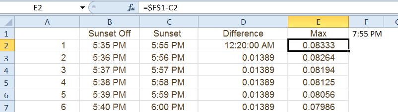 Time Series Step Chart Series Maximum