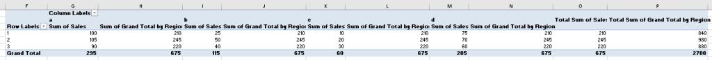 Final Excel Pivot Table