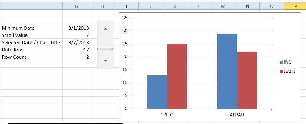 Final Scroll Bar Chart