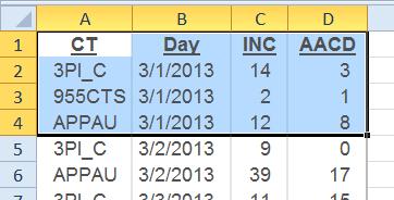 Highlight Chart Data Sample