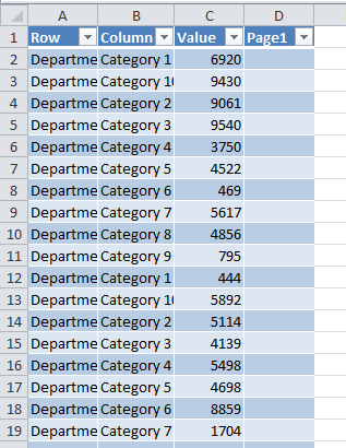 Final Pivot Table Data Format