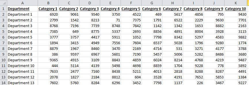 Original Non Pivot Table Data Format