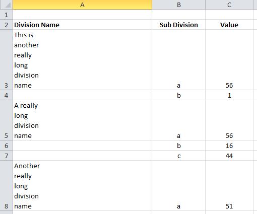Insert Hard Returns in Chart Categories
