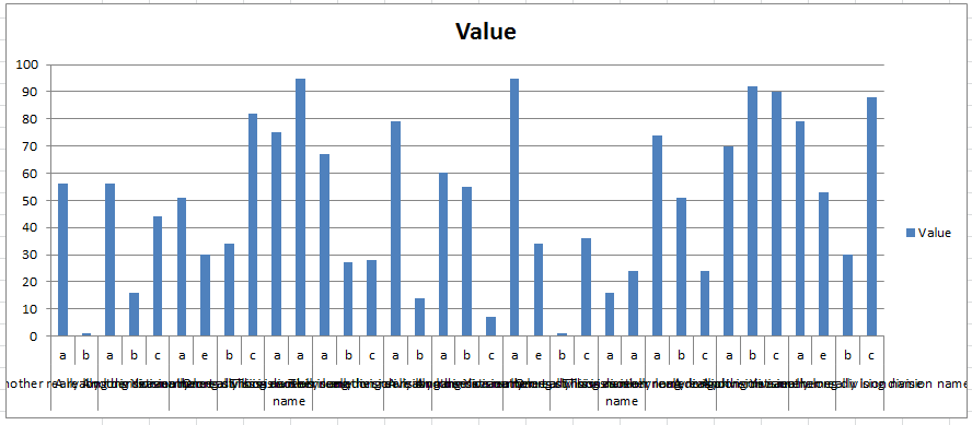 Overlapped Horizontal Categories