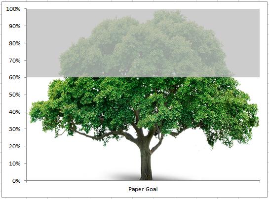 Single Image Tree Goal Chart