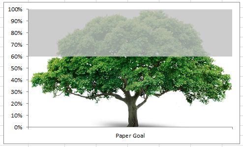 Tree Goal Chart Image Final