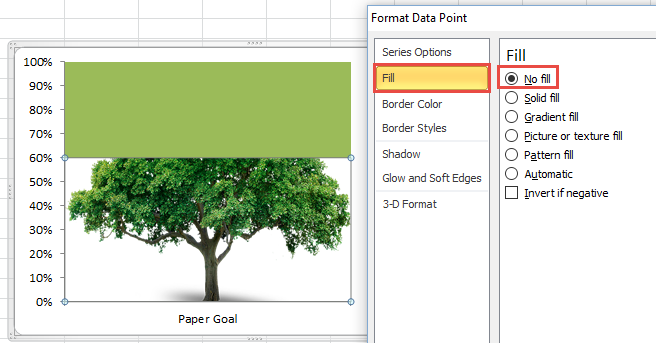 Tree Goal Chart Image after No Fill Series