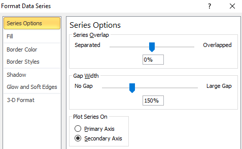 how to put a second axis on excel